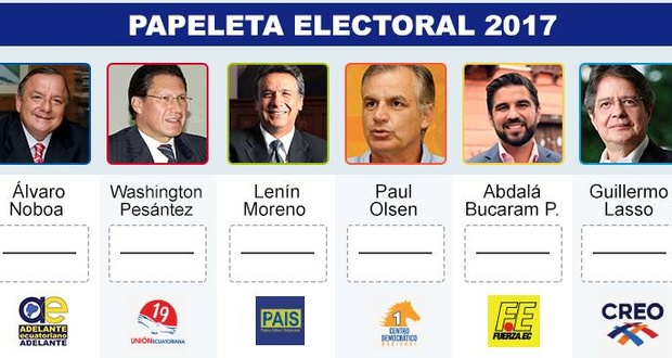 Ecuadorian General Elections and Correa's Legacy